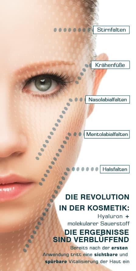 Problemzonen-Behandlung Beauty-Studio Anita in Hof bei Salzburg